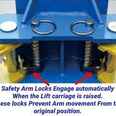 Automatic Arm Restraints C